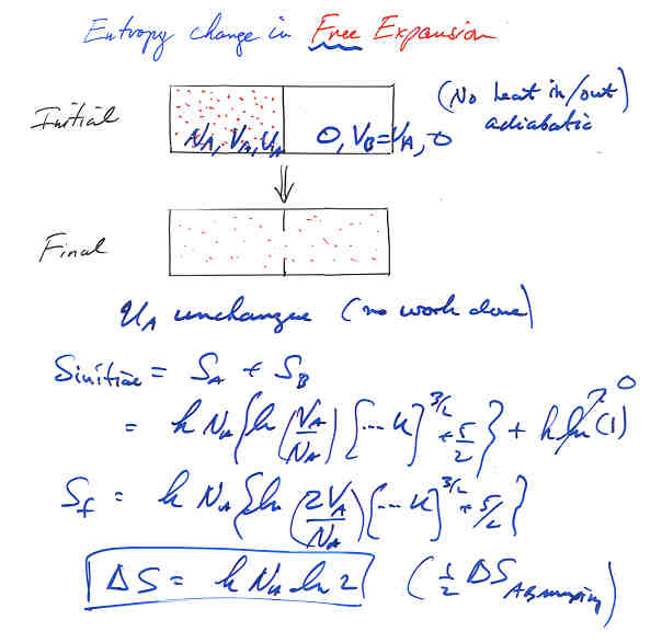 Phgn341 lecture notes entropy change in free expansion ccuart Gallery